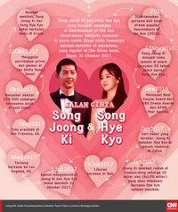 Mengenang Kisah Cinta Song Joong Ki dan Song Hye Kyo