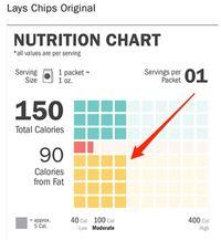 Remaja Ini Bikin Label Nutrisi Sederhana yang Mudah Dipahami