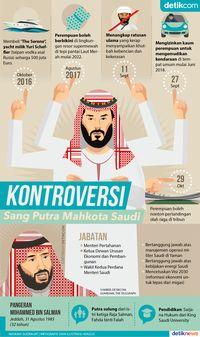 Kontroversi Pangeran Saudi: Alkohol hingga Bikini di Laut Merah