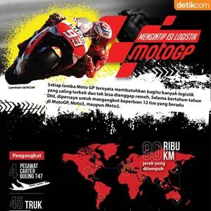 Mengintip Cara Pengangkutan Motor dan Barang Lain di MotoGP