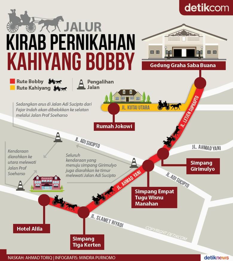Ini Jalur Kirab Pernikahan Kahiyang-Bobby