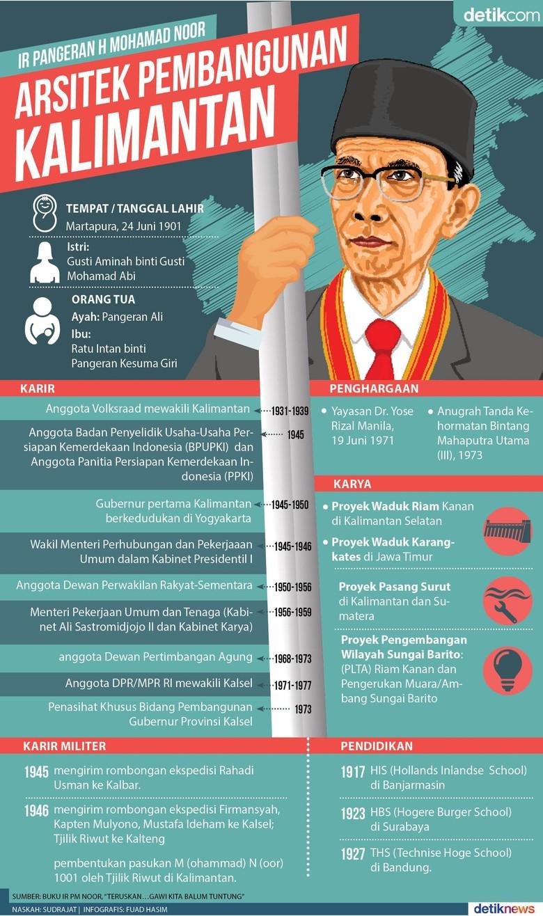 PM Noor, Bapak Pembangunan di Kalimantan