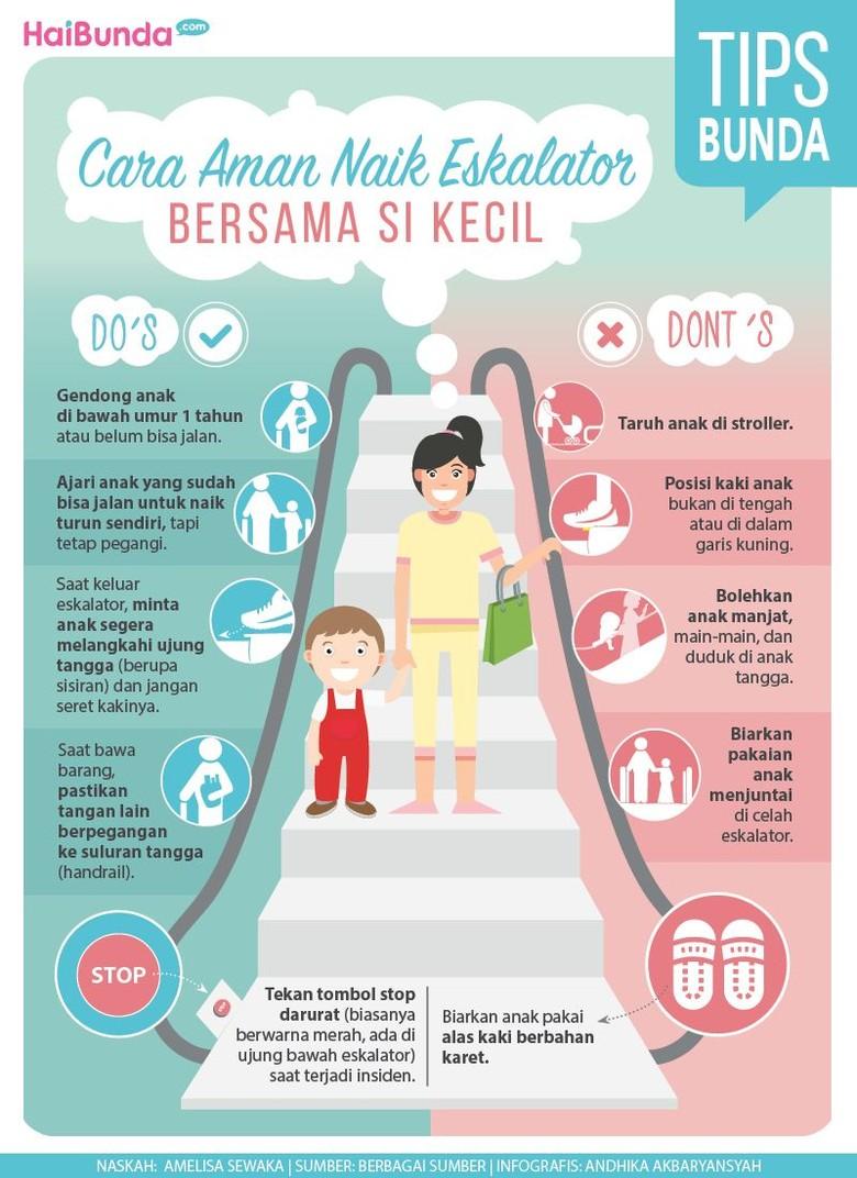 Hal yang perlu diperhatikan ketika naik eskalator. (Foto: Infografis)