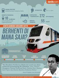 Info Kereta Bandara Soetta Rute Jadwal Keberangkatan Hingga Tarif