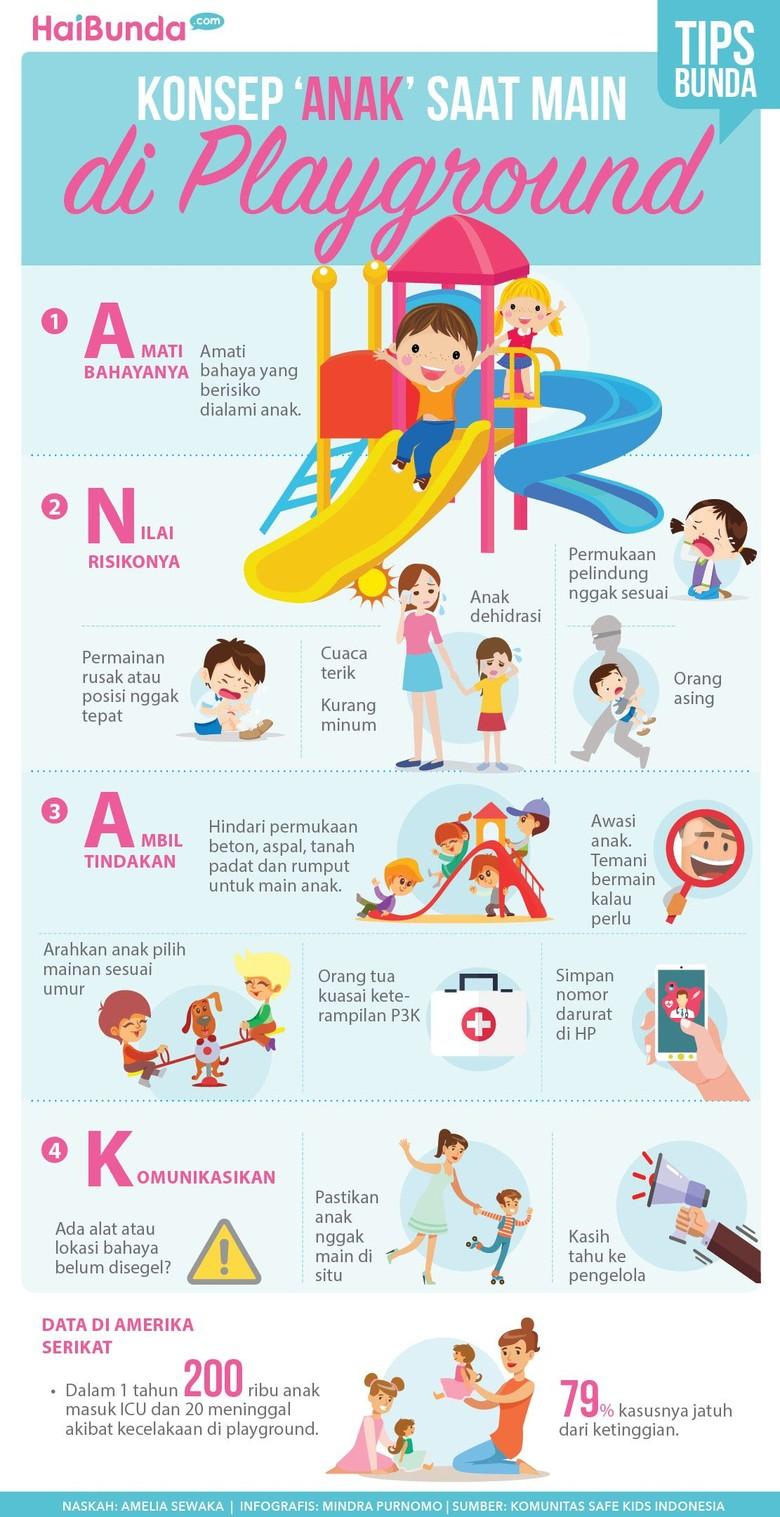 Terapkan Konsep Anak saat Bermain di Playground (Foto: Infografis Haibunda)