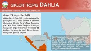Cerita Asal Usul Penamaan Siklon Tropis Cempaka dan Dahlia