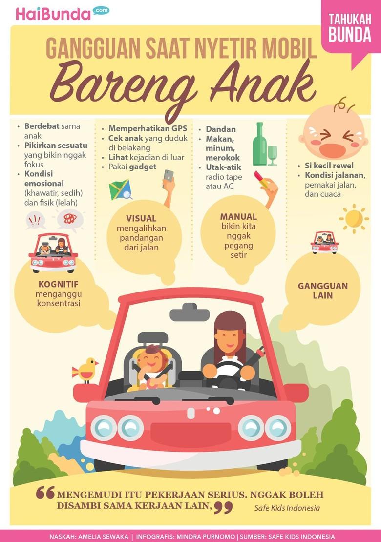 Berikut yang Harus Diketahui Ketika Menyetir dengan Anak (Foto: Infografis)
