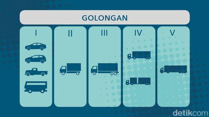 Foto: Tim Infografis Kiagoos Auliansyah