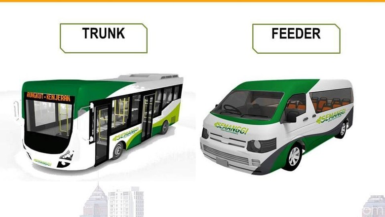Pemkot Surabaya Siapkan Angkutan Penunjang Trem