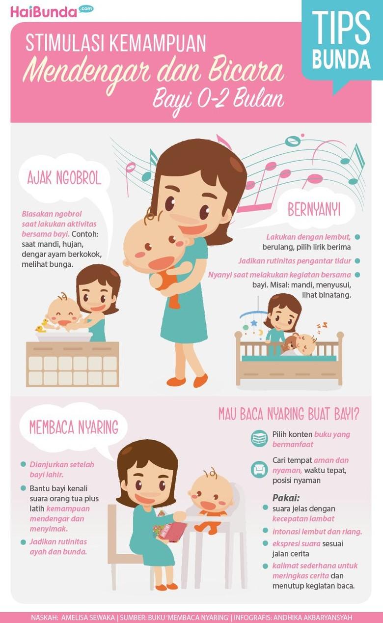 Cara Menstimulasi Kemampuan Bicara dan Mendengar Bayi (Foto: Infografis)