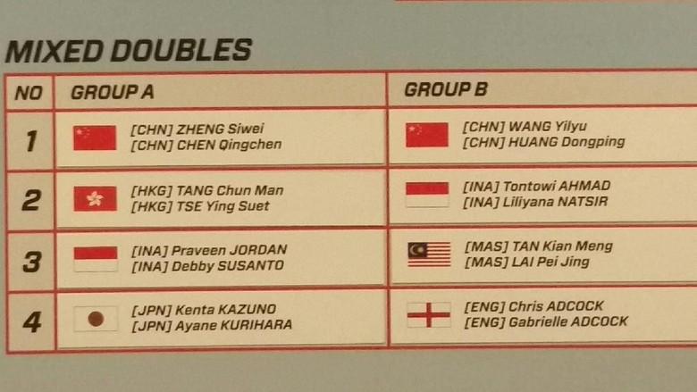 Ini Pembagian Grup Super Series Masters Finals di Dubai