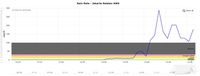 Hujan Lebat di 3 Wilayah Jakarta Ini Masuk Kategori Ekstrem