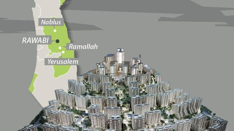 Bangun Rawabi, Bashar Masri Diprotes Palestina-Diserang Israel