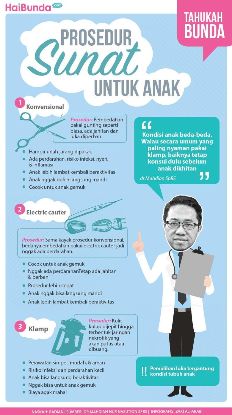Prosedur sunat untuk anak/ Foto: Infografis