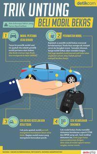 Infografis beli mobil bekas