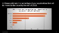 Pakai Cloud Tapi Lebih Fokus pada Mobile?