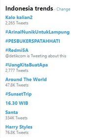 Netizen di Twitter Ramai Adu Pengalaman Jadulnya