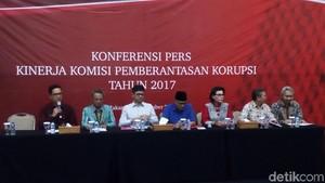 KPK Kembalikan Rp 276,6 Miliar Uang Negara di 2017