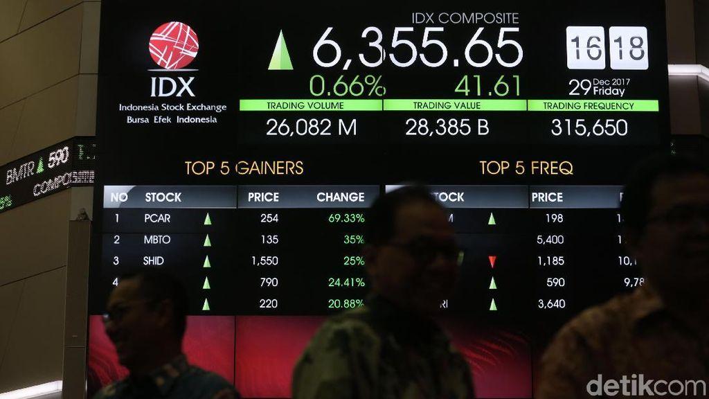 Auditor Harus Independen, Jangan Curangi Laporan Keuangan