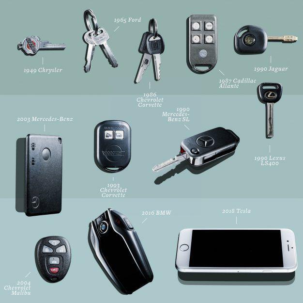 Evolusi Kunci Mobil