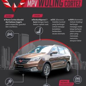 MPV Kedua Wuling Cortez