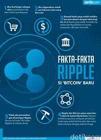 Perkenalkan, Ini Ripple si 'Bitcoin' Baru