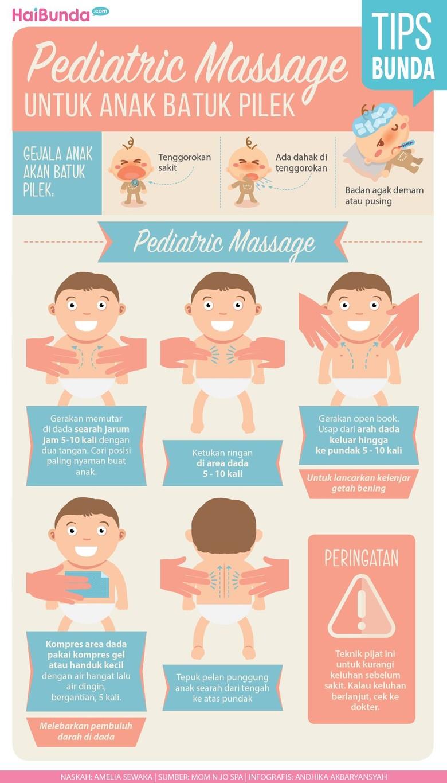 Pijatan untuk mengatasi pilek pada anak/Foto: Infografis