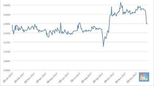 BI Beri Sinyal Naikkan Bunga Dolar AS di Bawah Rp 14.000