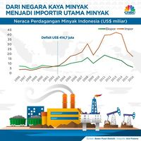 """Ironi """"Emas Hitam"""" Indonesia"""