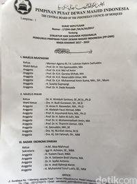 Pengurus Dewan Masjid Indonesia (DMI) periode 2017-2022