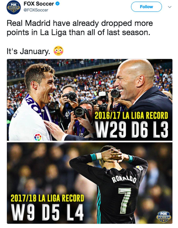 Tahun lalu, disebutkan kalau jumlah kehilangan poin Real Madrid di seluruh musim sudah sama dengan musim ini yang masih lama berakhir. Foto: istimewa