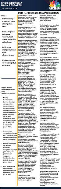 Data Perdagangan Bisa Perkuat IHSG