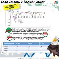 Mengembangkan Lagi Sayap Ekonomi Garuda