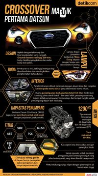 Infografis Datsun Cross