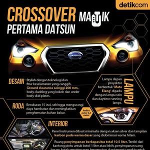Crossover Matik Pertama Datsun