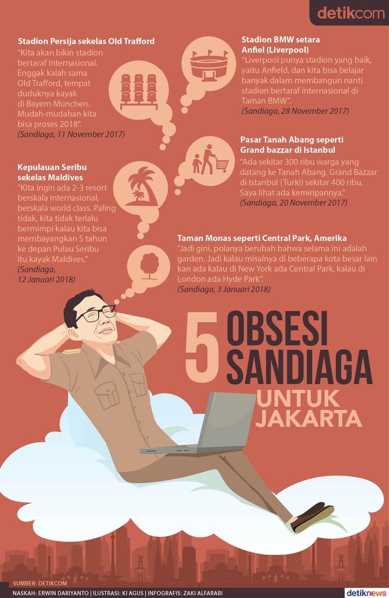 Jakarta Berkelas Dunia, Ini 5 Mimpi Sandiaga Uno