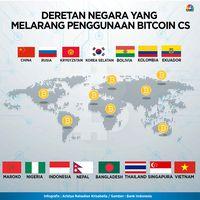 Lowongan Kerja Bitcoin Indonesia | cryptonews.id
