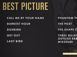 Ini Nominasi Best Picture Oscar