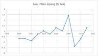 Kepada Kuroda Jepang Percaya