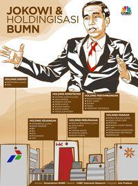 Aturan Holding BUMN Karya Rampung Pekan Depan