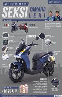 Infografis Yamaha Lexi