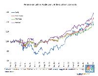 Kisah iPhone X yang Kembali Bebani Bursa Amerika