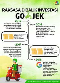 Kini Go-Jek Jatuh ke Pelukan Investor Asing?