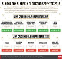 PPATK: Transaksi Pilkada 2018 Capai Rp1,3 T