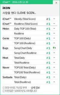 iKON Chart