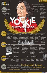 Yockie Suryo Prayogo, Hidup untuk Bermusik