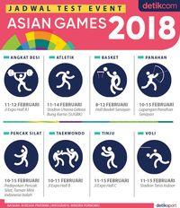 Ini Jadwal Test Event Asian Games 2018