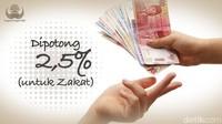 Gaji PNS Dipotong Zakat 2,5%, Keppresnya Diajukan ke Jokowi