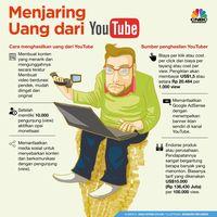 Anak-anak di AS-China-Inggris Bercita-cita Jadi Youtuber, RI?