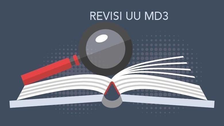 RUU MD3 Disahkan, DPR Dapat Tiga Kekuasaan Tambahan
